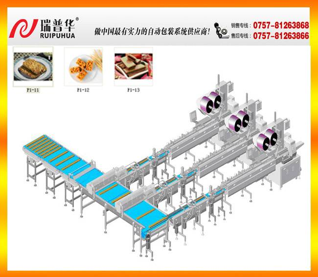 Wafer biscuit fully automatic packing line