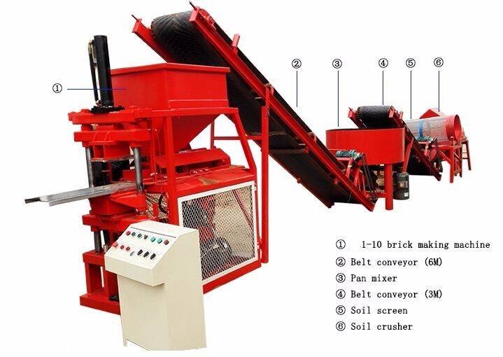 SR 1-10 hydraulic clay interlocking brick making machine