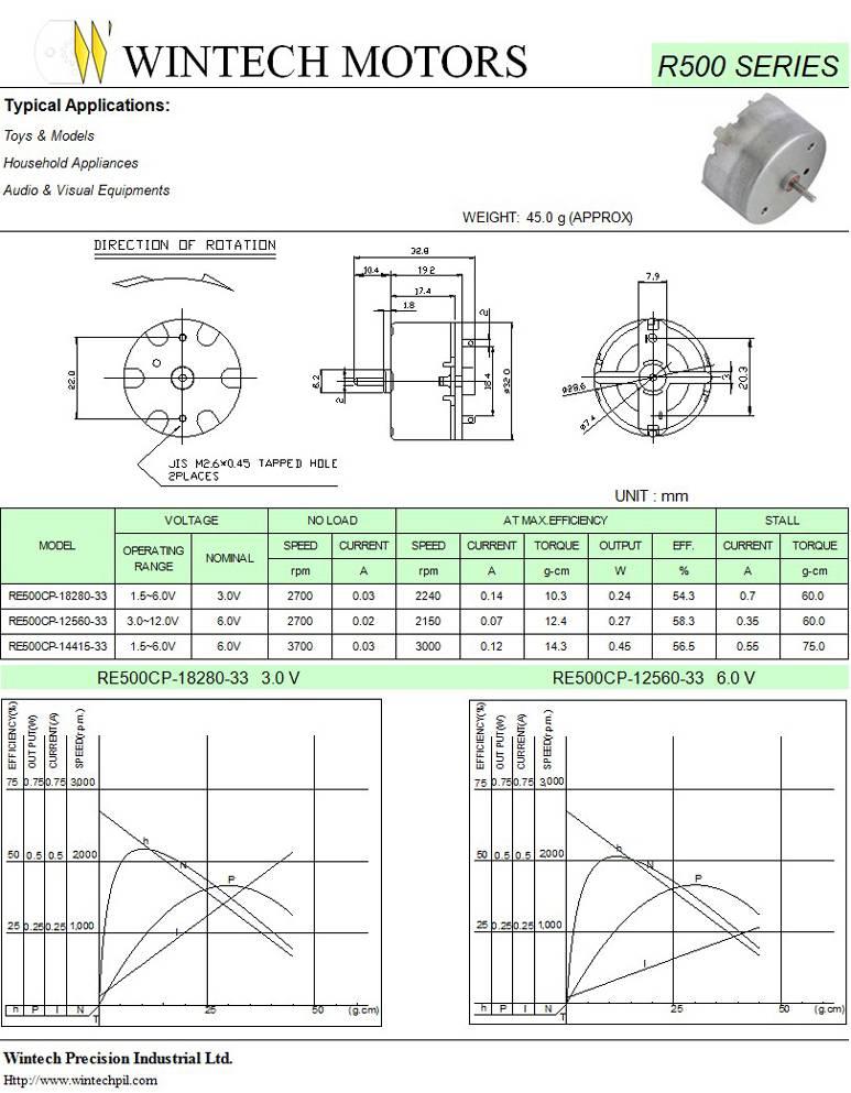 R500 DC Motors