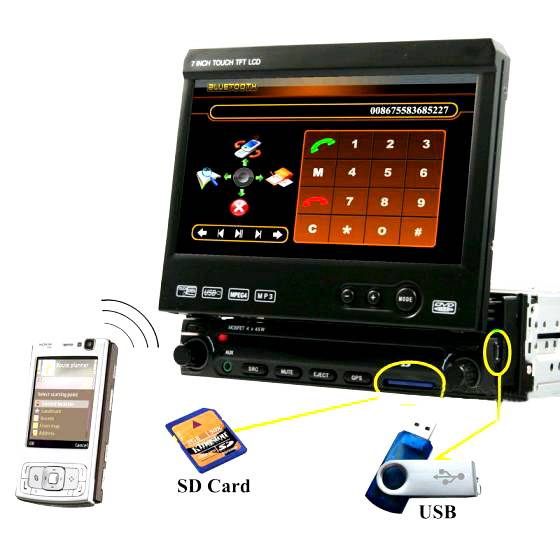 All-in-one 7 inch one din car dvd Touch ScreenTV/Radio/USB/Double SD SLOT/7 colors LCD choice/Dual Z