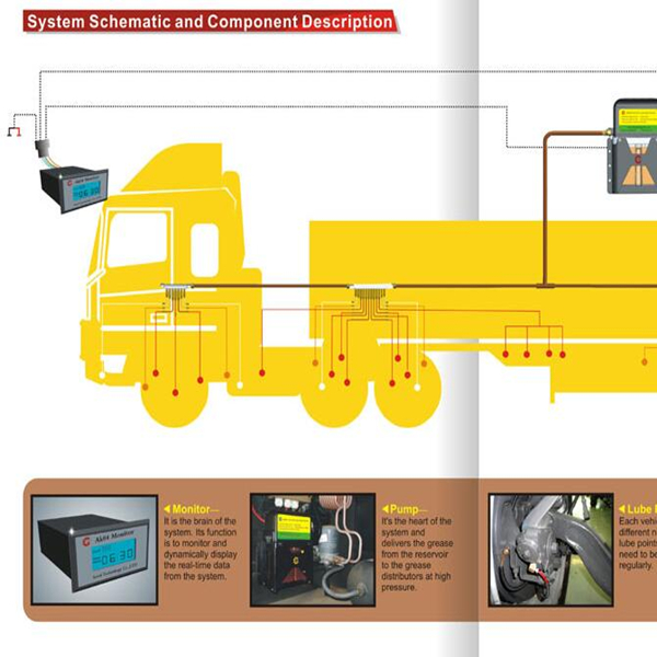 automatic greasing systems for trucks