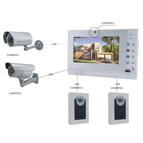 Video door phone support CCTV camera and AV/TV out
