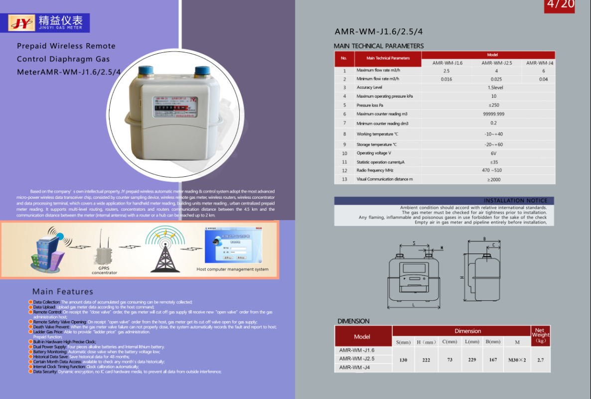 wireless remote control diapharm gas Meter