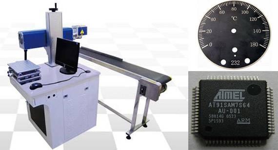 IDJET CO2 Laser Flying  Marking Machine