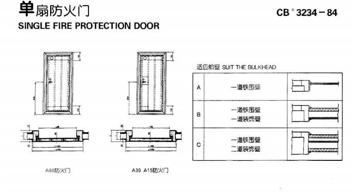 Single fire protection door