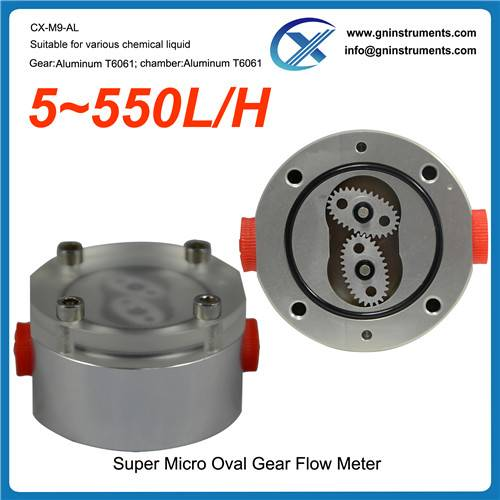 low cost water flow meter, better than Grico low cost water flow meter