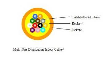 Multi-fiber Distribution Indoor Cable
