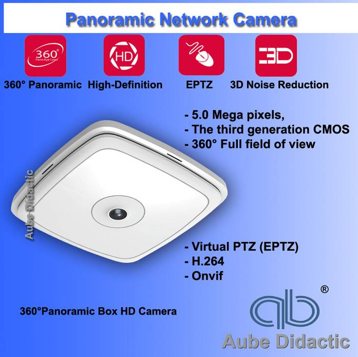 Panoramic Box HD Camera for IP CCTV