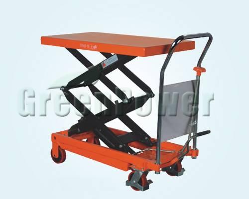 China Scissor Lift Tables