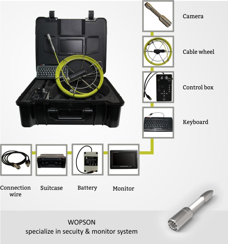 WOPSON Drain inspection system plumb work equipment cam inspector