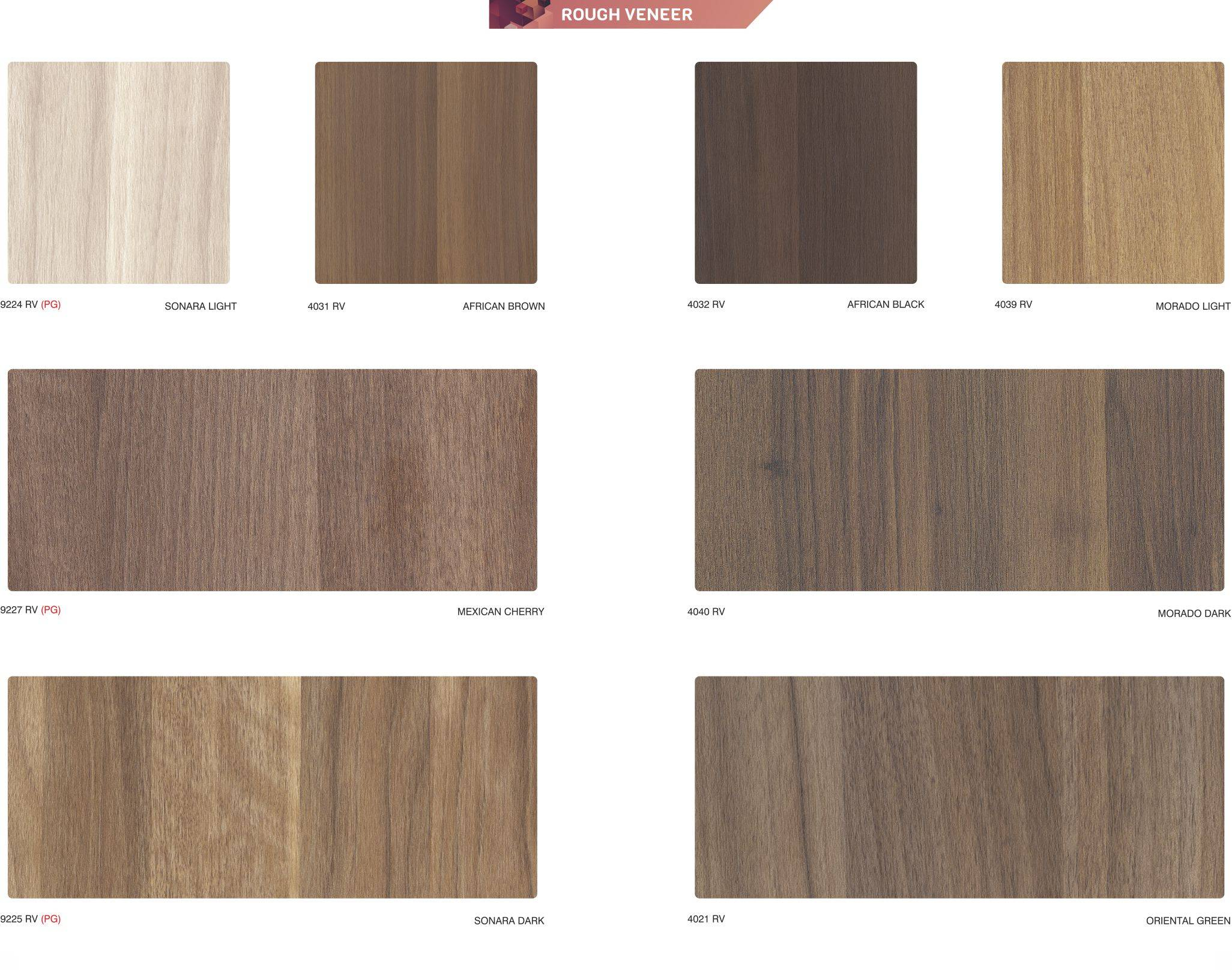 Decorative High Pressure Laminates (HPL)