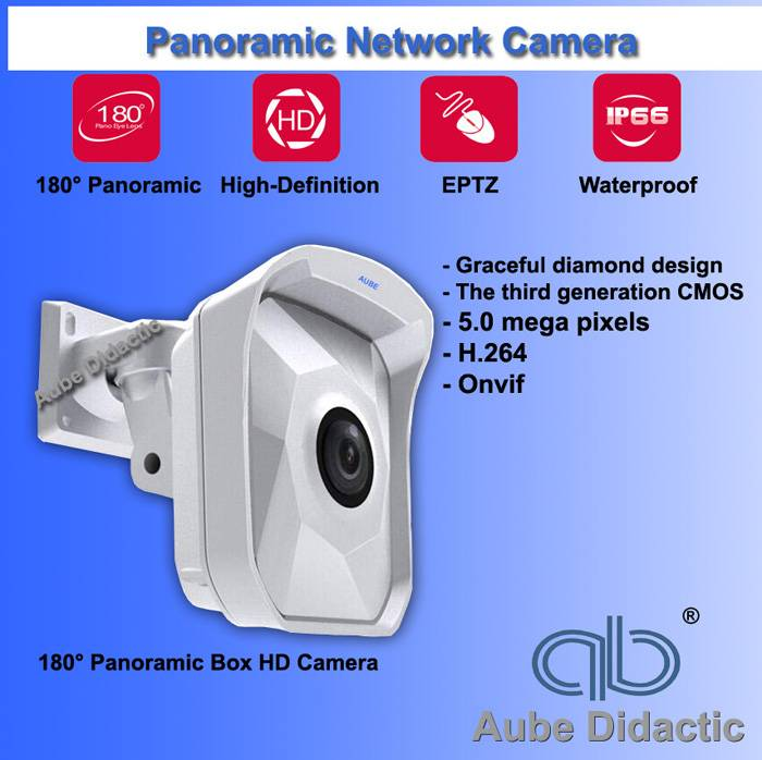 Panoramic Box HD Camera for CCTV IP Camera