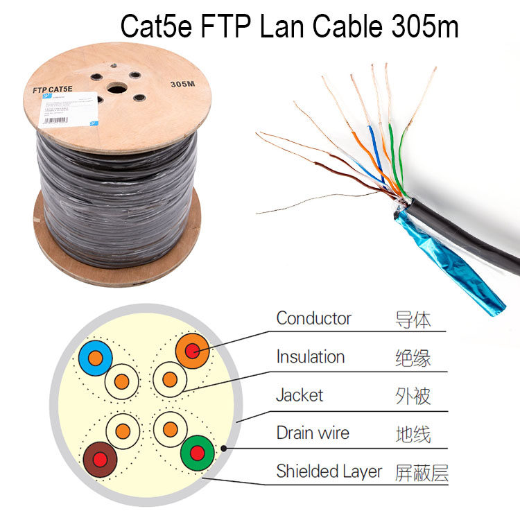1000FT Cat5e Computer Cable FTP Network Cable in Electroics 0.51mm Copper