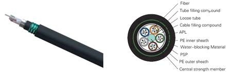 stranded loose tube armored optical fiber cable(GYTA53)