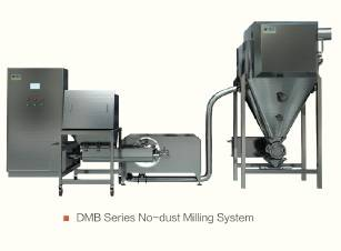 DMB Series No-dust Milling System