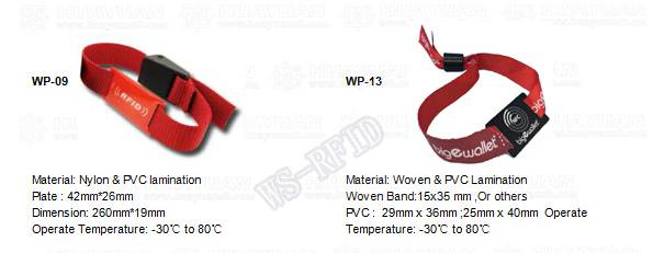 Fabric RFID Wristbands