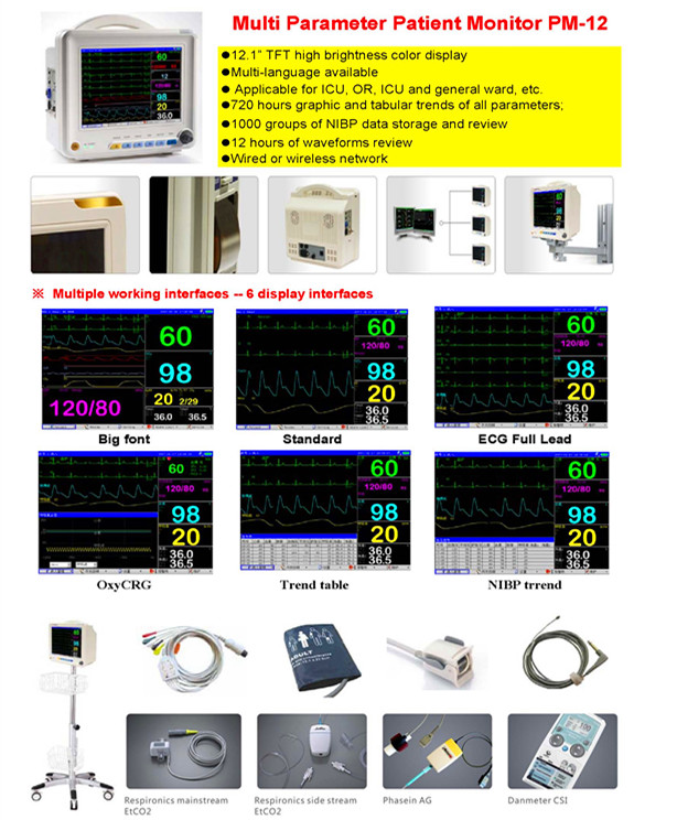 Patient monitor PM-12
