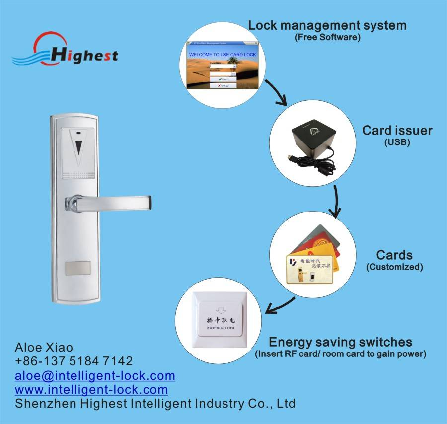 RX108E-Y RF hotel card door lock with system