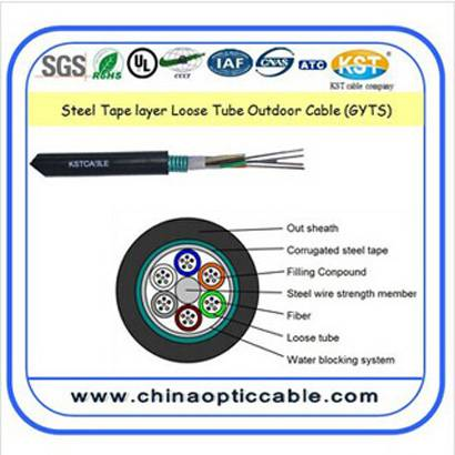 Steel Tape Layer Loose Tube Outdoor Cable