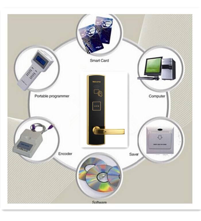 Digital fingerprint door lock hotel door lock with LCD aceess control door lock system