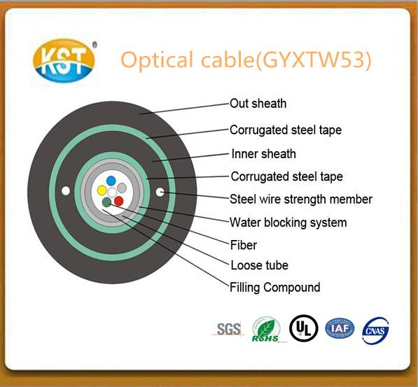 Direct Burial Outdoor Cable/2-24 cores Armored and Sheathed Double Central Loose tube Cable(GYXTW53)