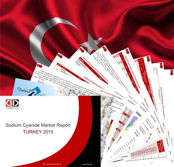 Sodium Cyanide Annual Summery Market Report - TURKEY 2015