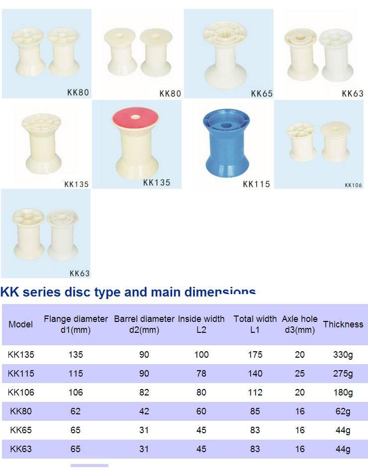 KK series disc,kk135