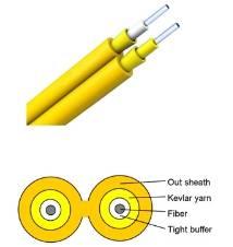 Indoor Optical Fiber Cable Duplex Zipcord Fiber Cable