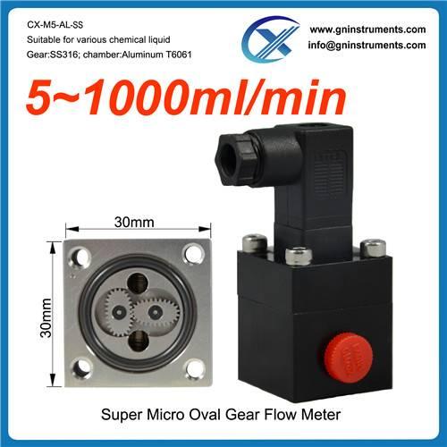 liquid nitrogen flow meter,1000bar liquid nitrogen flow meter