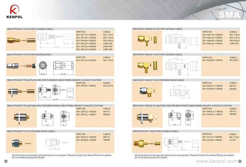 Connectors for transportation,broadband, telecommunications, instrumentation and aerospace electroni