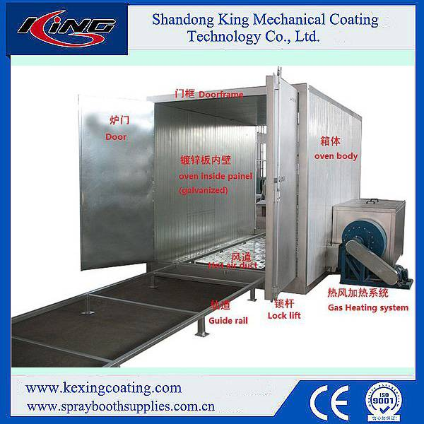 Good Quality Rock Wool Sandwich Powder Coating Chamber with CE