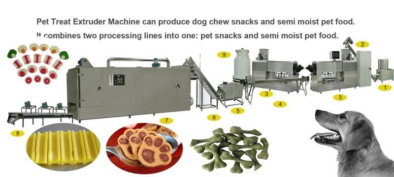 Dog Gum Food Machine/Pet food making machine
