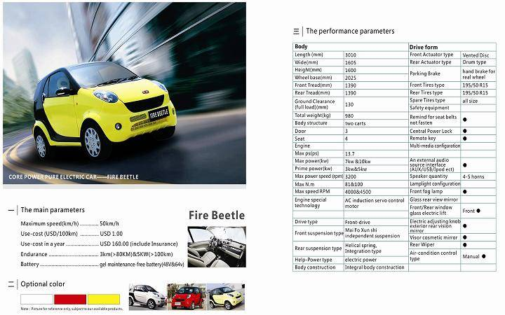 electric car fire bettle