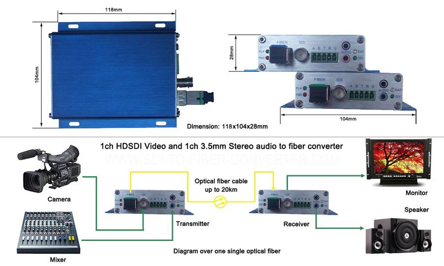 HDSDI with Separate Audio and RS422 Data to fiber converter and extender