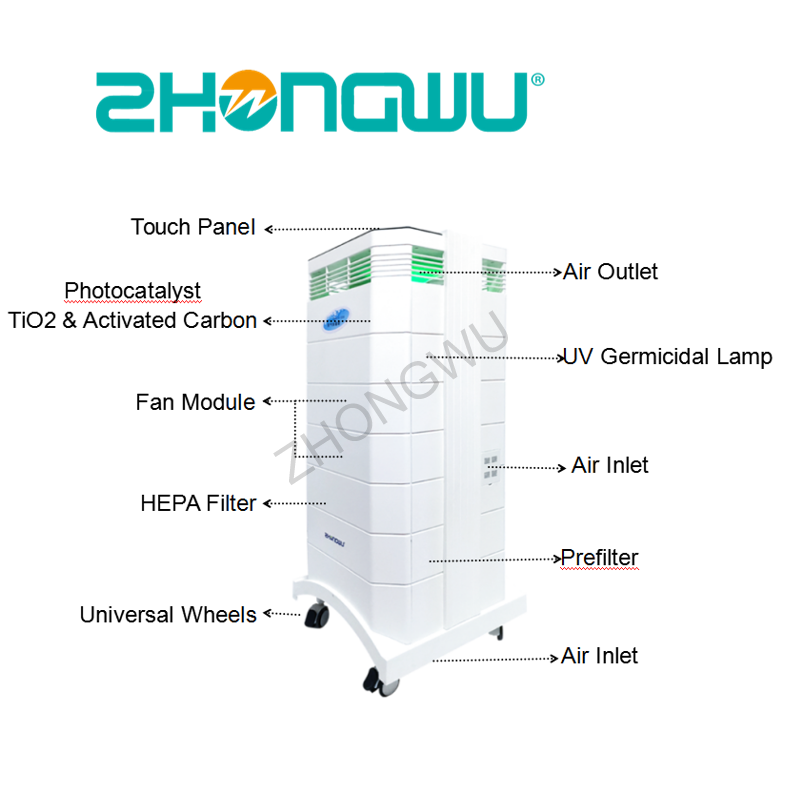 Air Disinfector ZWV-Y-1200-2