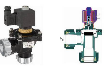Pulse Jet Solenoid Valve With Quick Fitting Connection