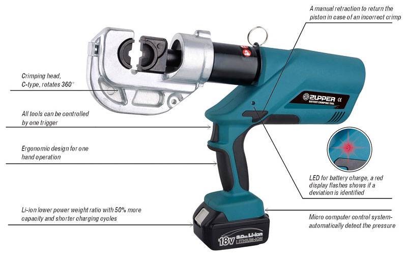2.	Battery Powered crimping tool 16-400mm2 EZ-400