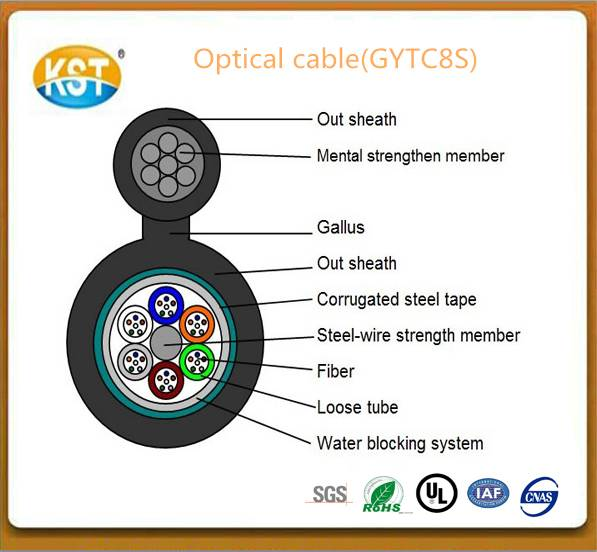 Optical fiber cable/6-144 cores Figure 8 self-supporting stranded cable(GYTC8S)