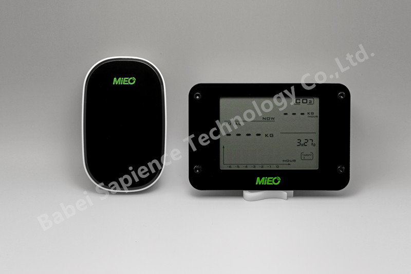 Wireless Energy Monitor Current Meter