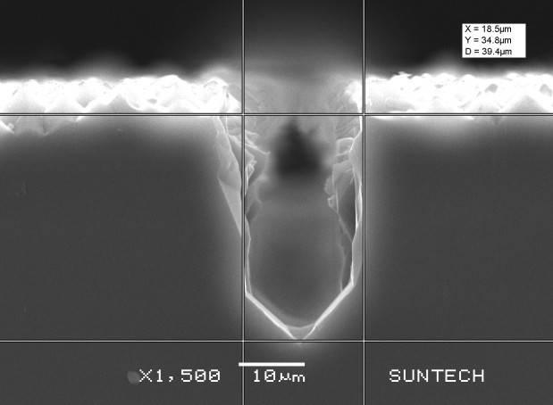 Infrared laser(Nd:YVO4)