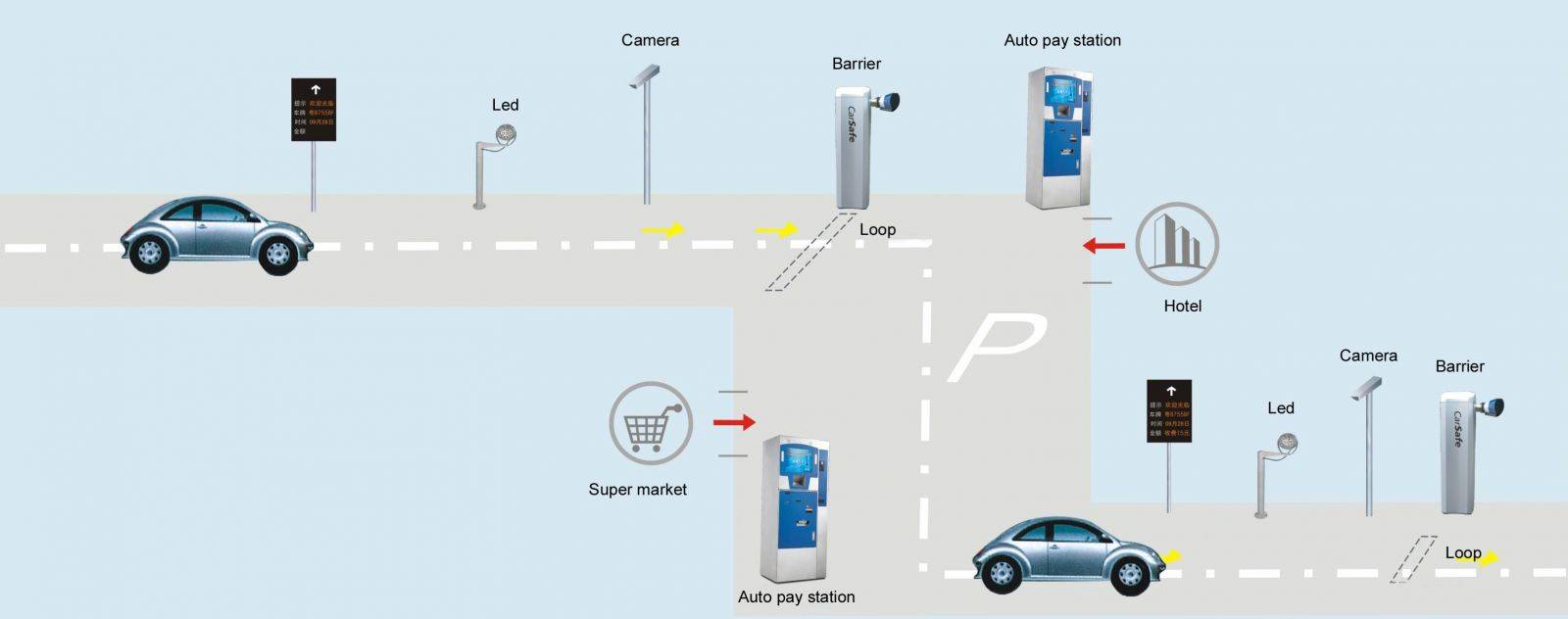 Automatic Number Plate Recognition for parking system