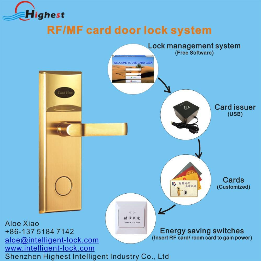 RF hotel card door lock with system
