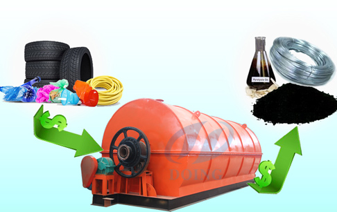 Pyrolysis plant for waste tire and plastic to fuel oil
