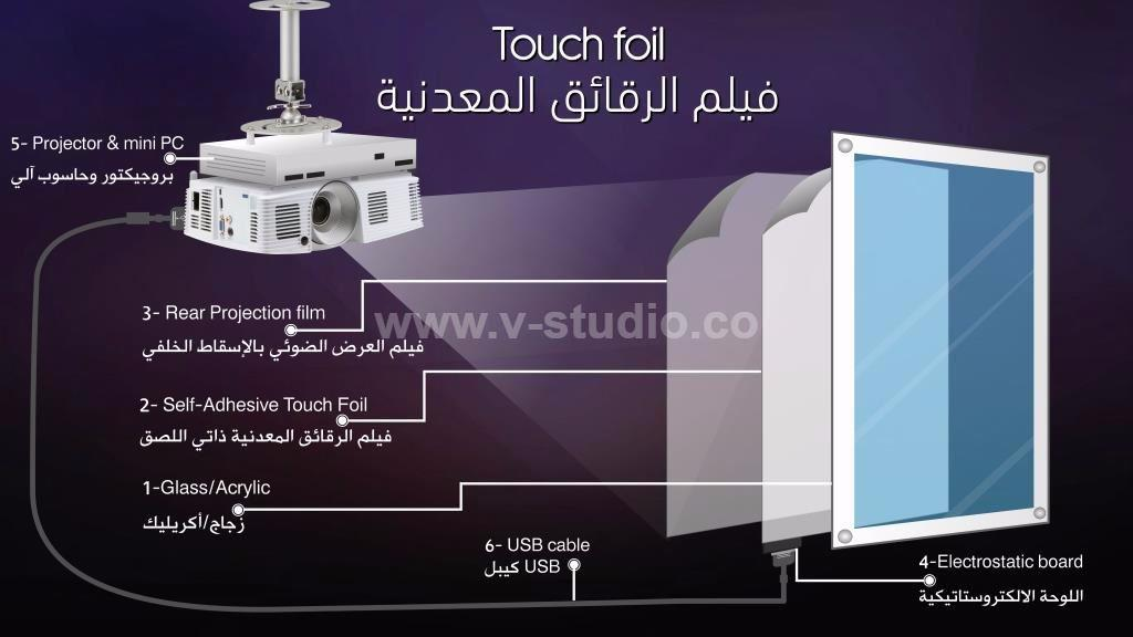 Touch Foil Interactive Touchscreens by V-Studio