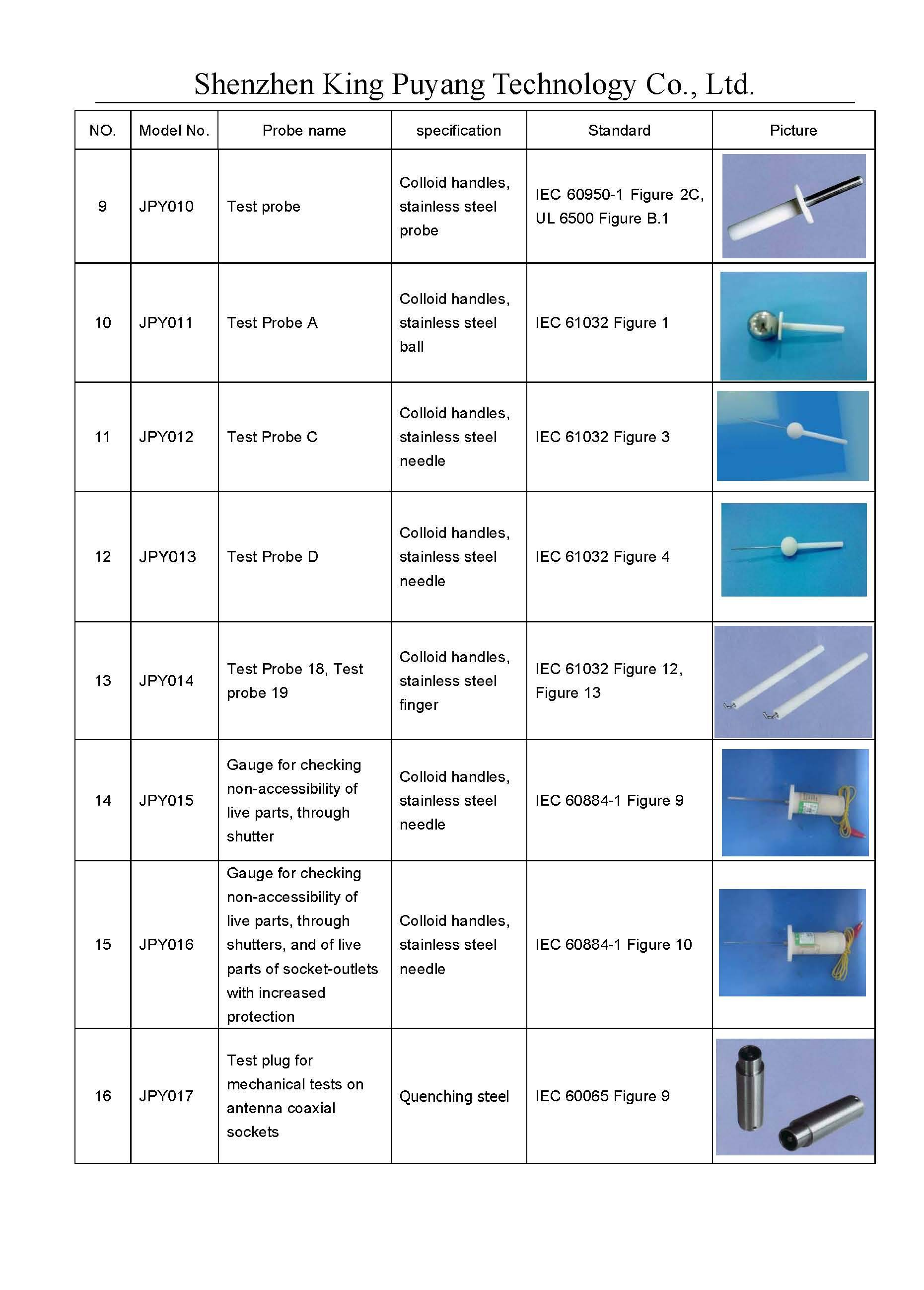 Test probe series 2