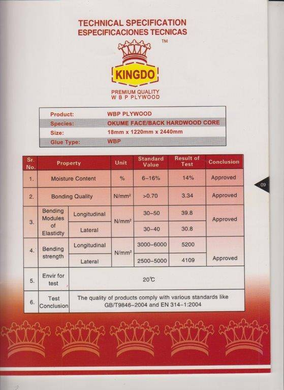 KINGDO' BRAND COMMERCIAL PLYWOOD / FURNITURE GRADE PLYWOOD