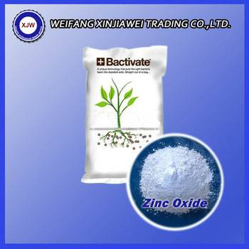 ZInc oxide price in China