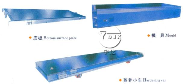 AAC Mould