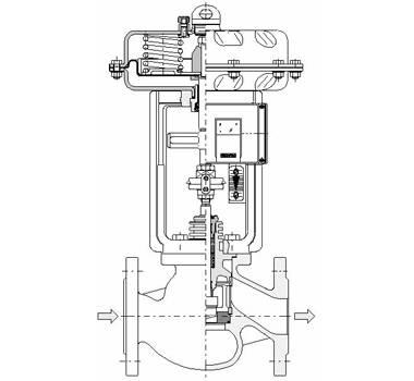 Top Guiding Parabolic Plug Type