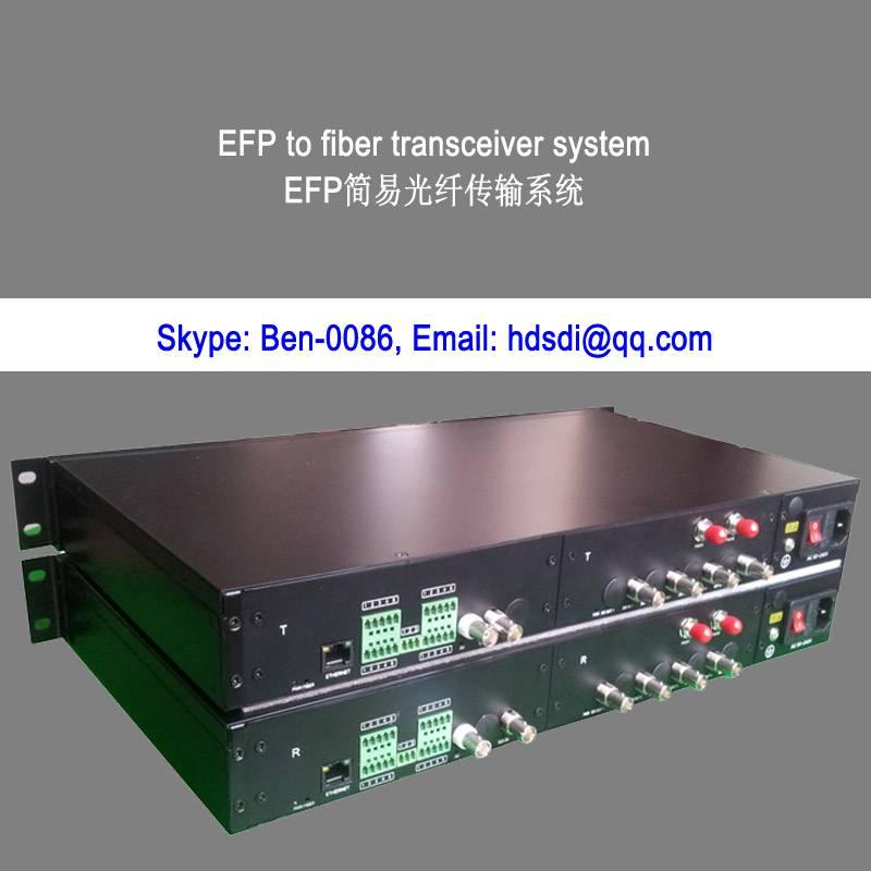 4k SDI & Bidi audio & RS422 & Ethernet to fiber optic converter